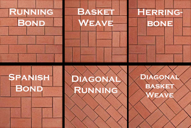 Thin Brick Tile Installation Faq